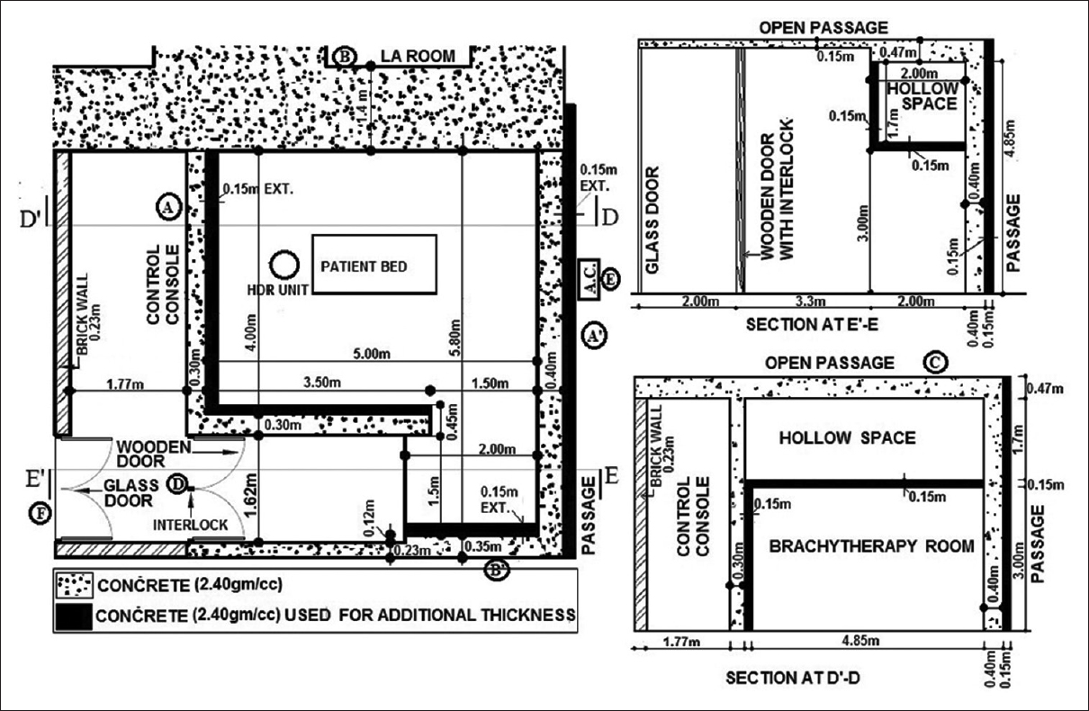 A study on room design and radiation safety around room for X ray room floor plan