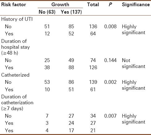 side effects of proair albuterol inhaler