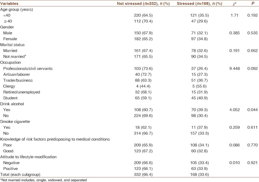 Patients' attitudes toward screening for medical conditions